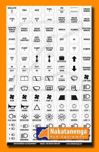 Schalterkennzeichnung Für Nakatanenga Und Carlingtech Schalter