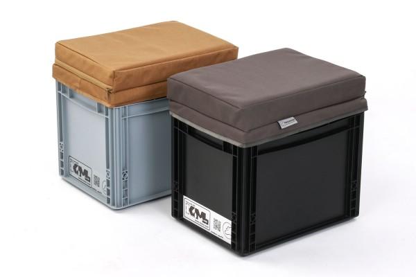 Sitzauflage Mini-TrockenTrennToilette, KoMa Kackbox