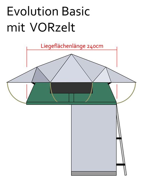 Evolution Basic mit Vorzelt  sc 1 st  Nakatanenga & Roof Top Tent Roof Tent Roof Lodge Evolution 140 Basic with Awning ...
