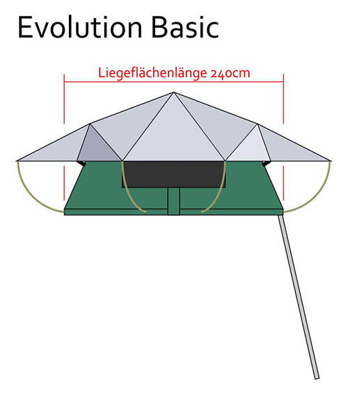 Features  sc 1 st  Nakatanenga & Roof Top Tent Roof Tent Rood Lodge Evolution Basic 165 ...